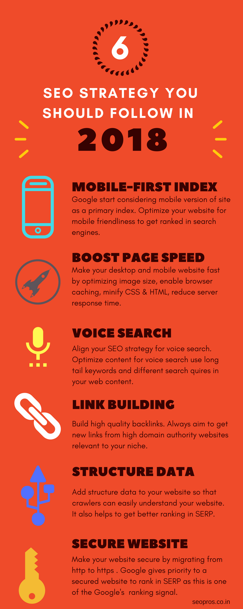 SEO_Strategy_for_2018